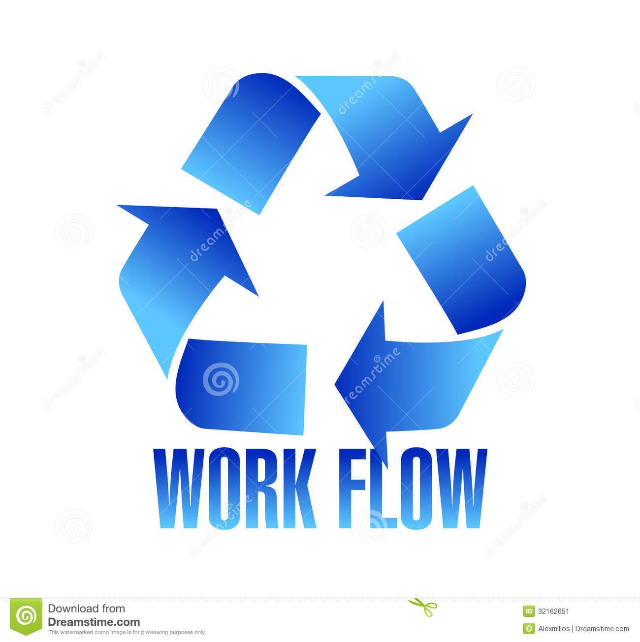 Oracle Apps R12 WorkFlow